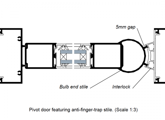 anti-finger-trap door
